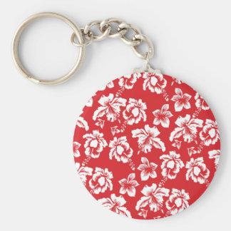 Aloha Hawaii Basic Round Button Keychain