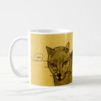 Aloha Kitty Coffee Mug