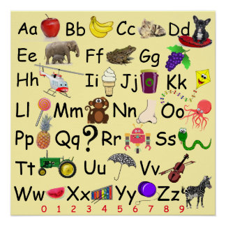 Alphabet Learn ABC's 123 Pre School Picture Chart Poster