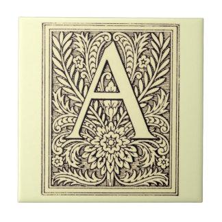 Alphabet Letter A Tiles