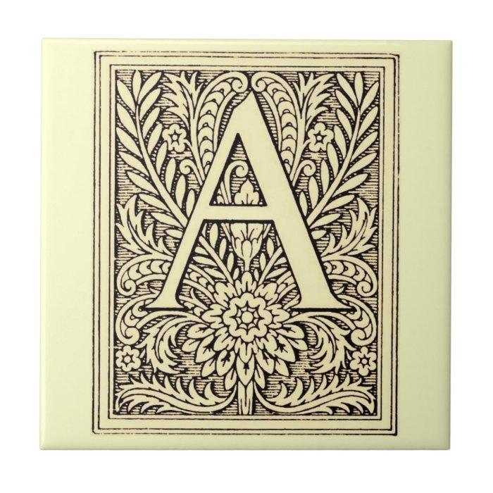 Ceramic Alphabet Tiles Rebellions