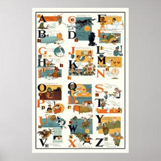 Alphabet Poster - Alphabet Chart in English ABC