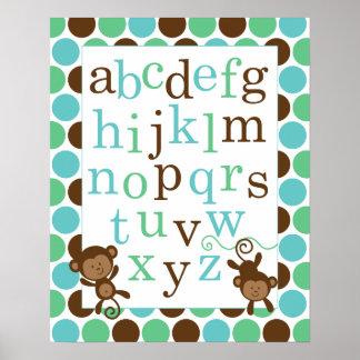 Alphabet Poster for Nursery Blue Green Monkeys