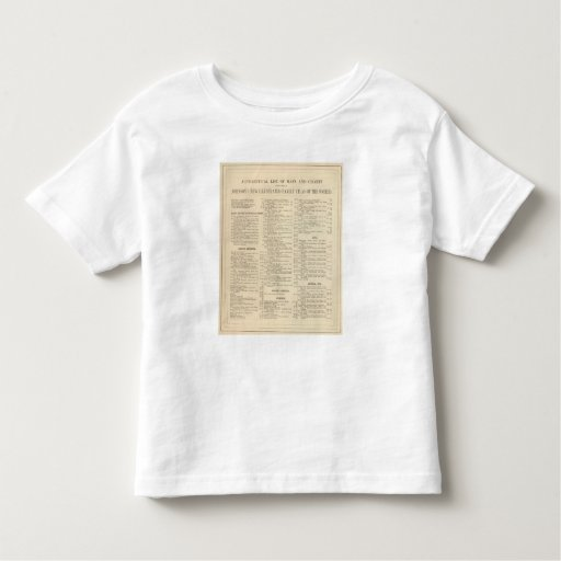 Alphabetical List of Maps and Charts Toddler T-shirt