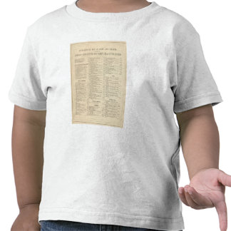 Alphabetical List of Maps and Charts Tshirts