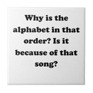 Alphabetical Order Tiles