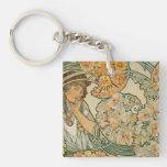 Alphonse Mucha Art Deco Acrylic Keychains