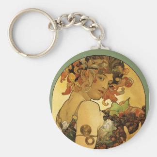 Alphonse Mucha Fruit Painting Keychain