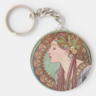 Alphonse Mucha Goddess Art Keychain