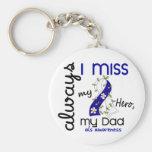 ALS Always I Miss My Dad 3 Basic Round Button Keychain