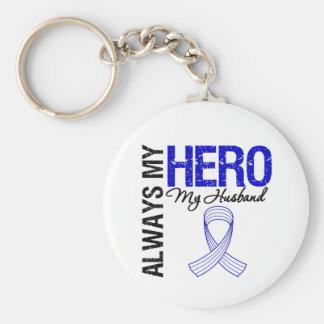 ALS Always My Hero My Husband Key Chains