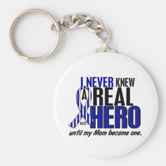 ALS Never Knew A Hero 2 Mom Basic Round Button Keychain