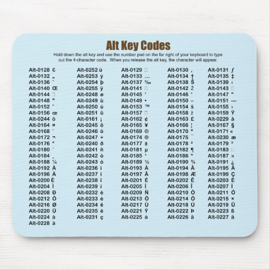 Alt Key Codes Mousepad