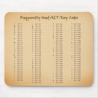 Alt-Key Codes Mousepad