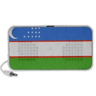 Altavoces de la bandera de Uzbekistán