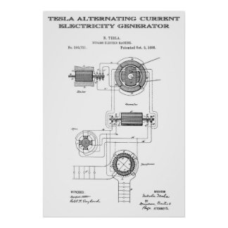 ALTERNATING CURRENT GENERATOR by TESLA  1888 Poster
