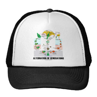 Alternation Of Generations (Flower Life Cycle) Mesh Hat