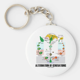Alternation Of Generations (Flower Life Cycle) Keychains