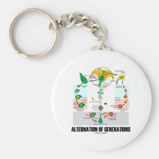 Alternation Of Generations (Flower Life Cycle) Key Chain