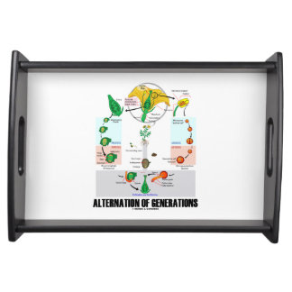 Alternation Of Generations Flower Life Cycle Serving Tray