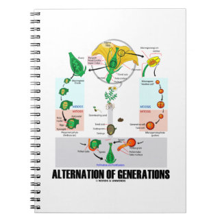 Alternation Of Generations (Flower Life Cycle) Spiral Notebook