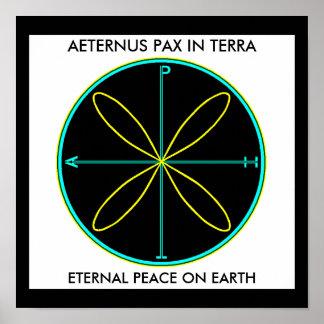 Alternative Peace Symbol Poster