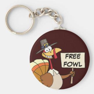 Alternatives to Turkey for Thanksgiving Dinner Basic Round Button Keychain