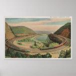 Altoona, Pennsylvania, el Curv de herradura famoso Impresiones
