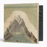 Alturas de las montañas principales en el mundo
