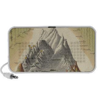 Alturas de las montañas principales en el mundo 2 notebook altavoz