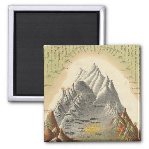 Alturas de las montañas principales en el mundo 2 iman