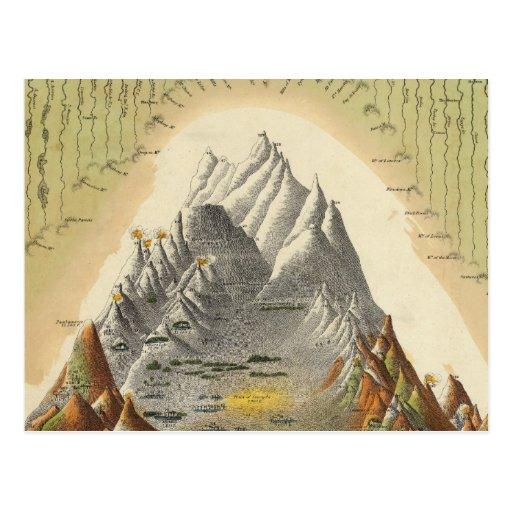 Alturas de las montañas principales en el mundo 2 postales