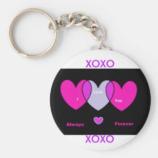 Always forever, XOXO, XOXO Basic Round Button Keychain