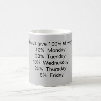 Always give 100 at work mug