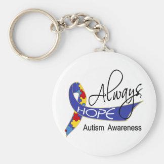 Always Hope Autism Keychain