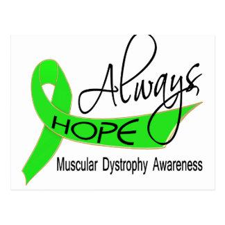 Always Hope Muscular Dystrophy Postcard