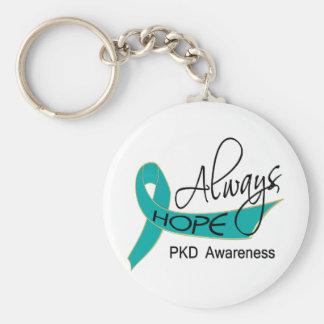 Always Hope PKD Keychain