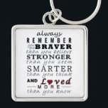"Always Remember Keychain<br><div class=""desc"">Always remember you are braver than you believe,  stronger than you seem,  smarter than you think,  and more loved than you know.</div>"