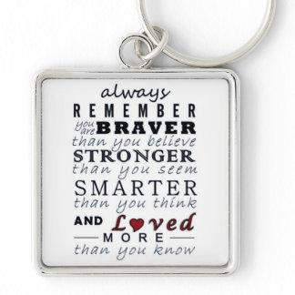 Always Remember Keychain