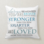 "Always Remember You Are The Best Text Pillow<br><div class=""desc"">Always Remember You Are The Best Text Pillow. Unique and original work made by professional GetArtFactory designers. It&#39;s a great opportunity to get it!</div>"
