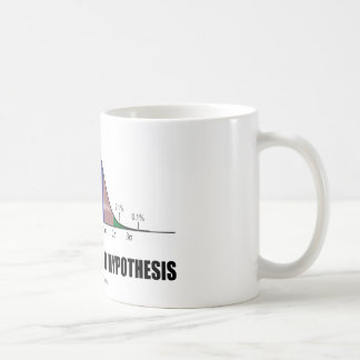 Always Test Your Hypothesis (Statistical Attitude) Classic White Coffee Mug