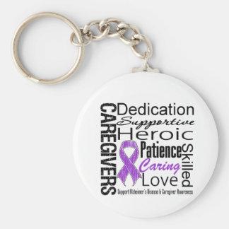 Alzheimers Disease Caregivers Collage Basic Round Button Keychain