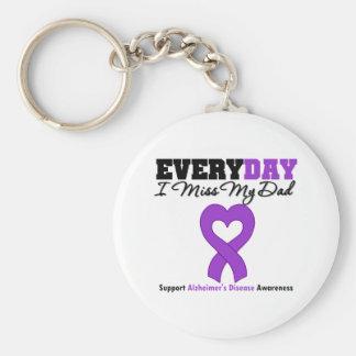 Alzheimer's Disease Every Day I Miss My Dad Basic Round Button Keychain