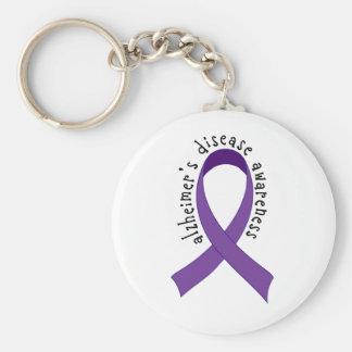 Alzheimers Disease Keychain