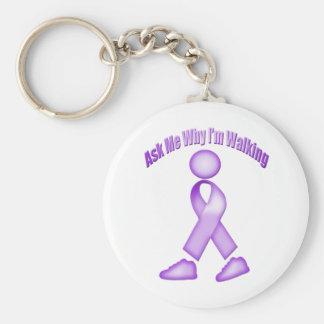 Alzheimer's Walk Keychain
