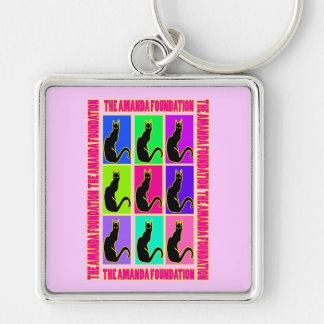 Amanda Kitty Pop Art Keychain