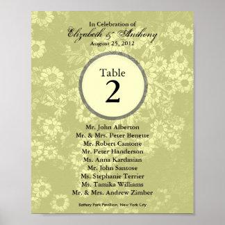 Amarillo 3 del tinte de la impresión de la carta d póster
