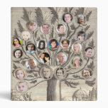 Amazing Antique Family Tree - Add up to 48 Photos Binders