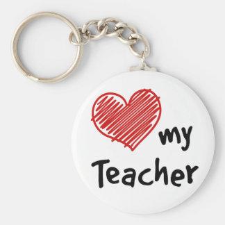 Ame mi personalizable del profesor llavero redondo tipo pin