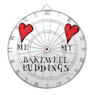 ámeme amor mis pudines del bakewell, fernandes